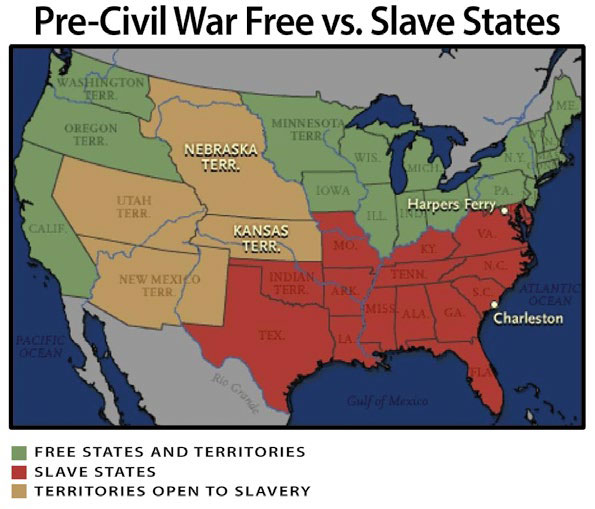 Pre-Civil War Free vs. Slave States