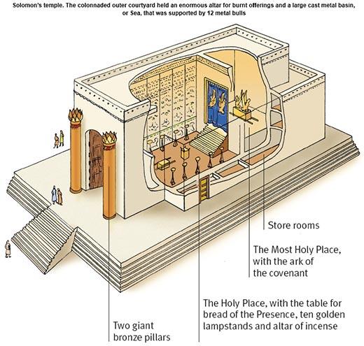 Solomon�s temple illustrated